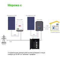 Гибридная солнечная электростанция 9 квт (ПРЕМИУМ КЛАСС)
