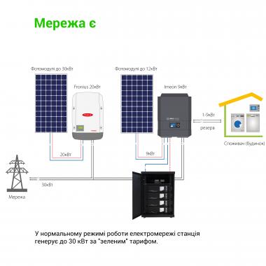 Гибридная солнечная электростанция 9 квт
